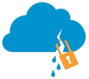 cloud-data-leak
